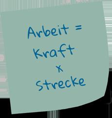 Formel für Büroorganisation: Arbeit = Kraft * Strecke