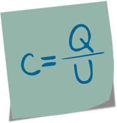 Formel für Büroorganisation: Kapazität = Menge / Spannung
