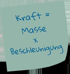 Formel für Büroorganisation: Kraft = Masse * Beschleunigung